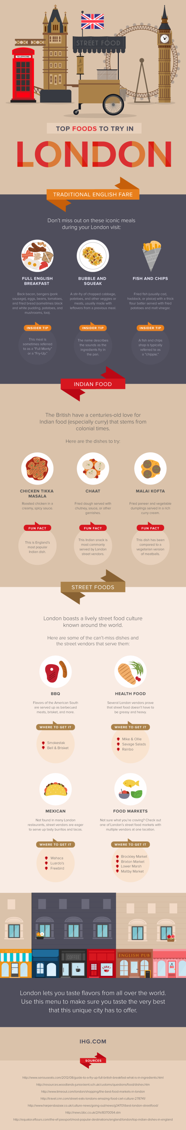 Top foods to try in London infographic